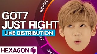 GOT7 - Just Right Line Distribution (Color Coded)