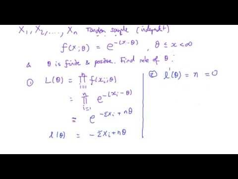 Maximum Likelihood Estimation: Example Of Mle On Boundary Of Parameter Space