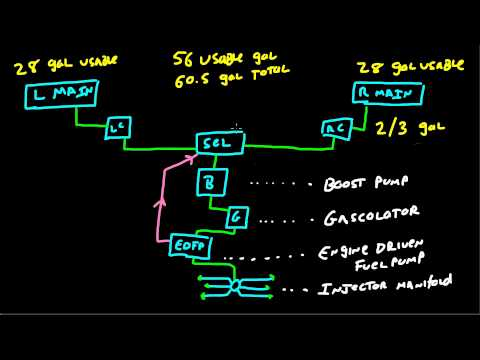 drawing the sr 20 fuel system diagram youtube rh youtube com S13 SR20DET Wiring Connector Diagram Nissan Wiring Color Codes