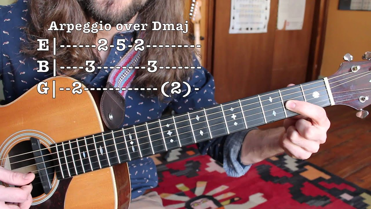 lead guitar lesson arpeggios scales and transposition advanced soloing made easy youtube. Black Bedroom Furniture Sets. Home Design Ideas