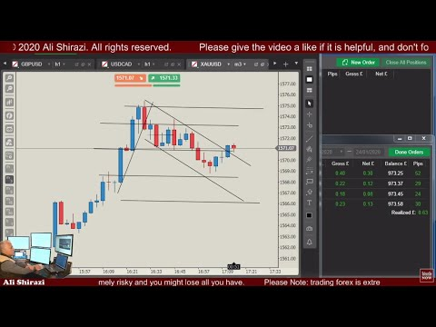Gcm forex usd try analiz