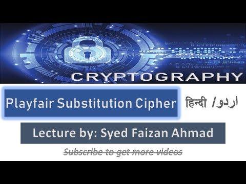 Playfair Substitution Cipher | Playfair Cipher Algorithm