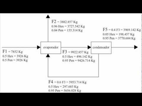 Balance de masas problema destilador mezcla de hexano y pentano