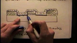 Homebrew NMOS Transistor Stap voor Stap Zo Gemakkelijk Zelfs Jeri Kan Doen