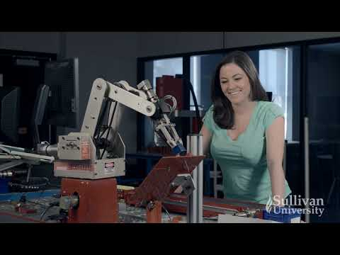 What is Advanced Manufacturing Technology? Sullivan University