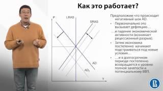 видео Модели государственного регулирования экономики