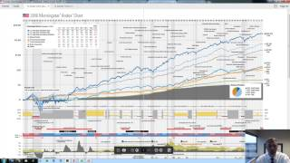 Investing Philosophy An Evidenced Based Approach 03 24 2017