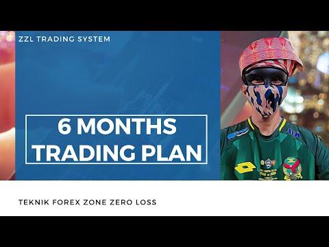 6-months-trading-plan