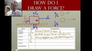 Why Do Things Move? Part 3 - Drawing Forces
