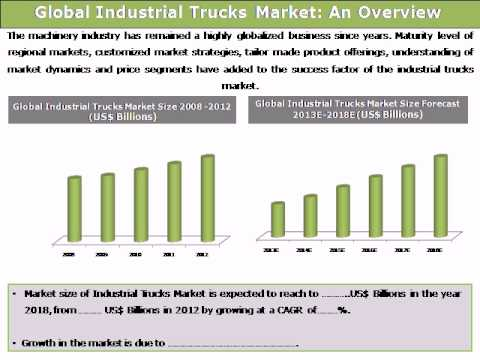 Global Industrial Trucks Market: Trends and Opportunities (2013-2018) -- Daedal Research