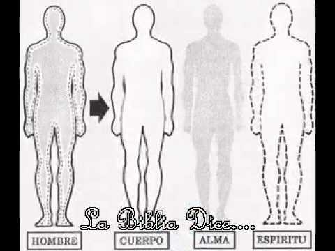 El Hombre es Tripartito (Cuerpo, Alma y Espiritu) No se Dejen ...