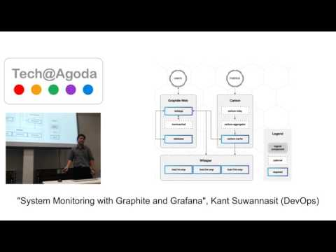 System Monitoring with Graphite and Grafana