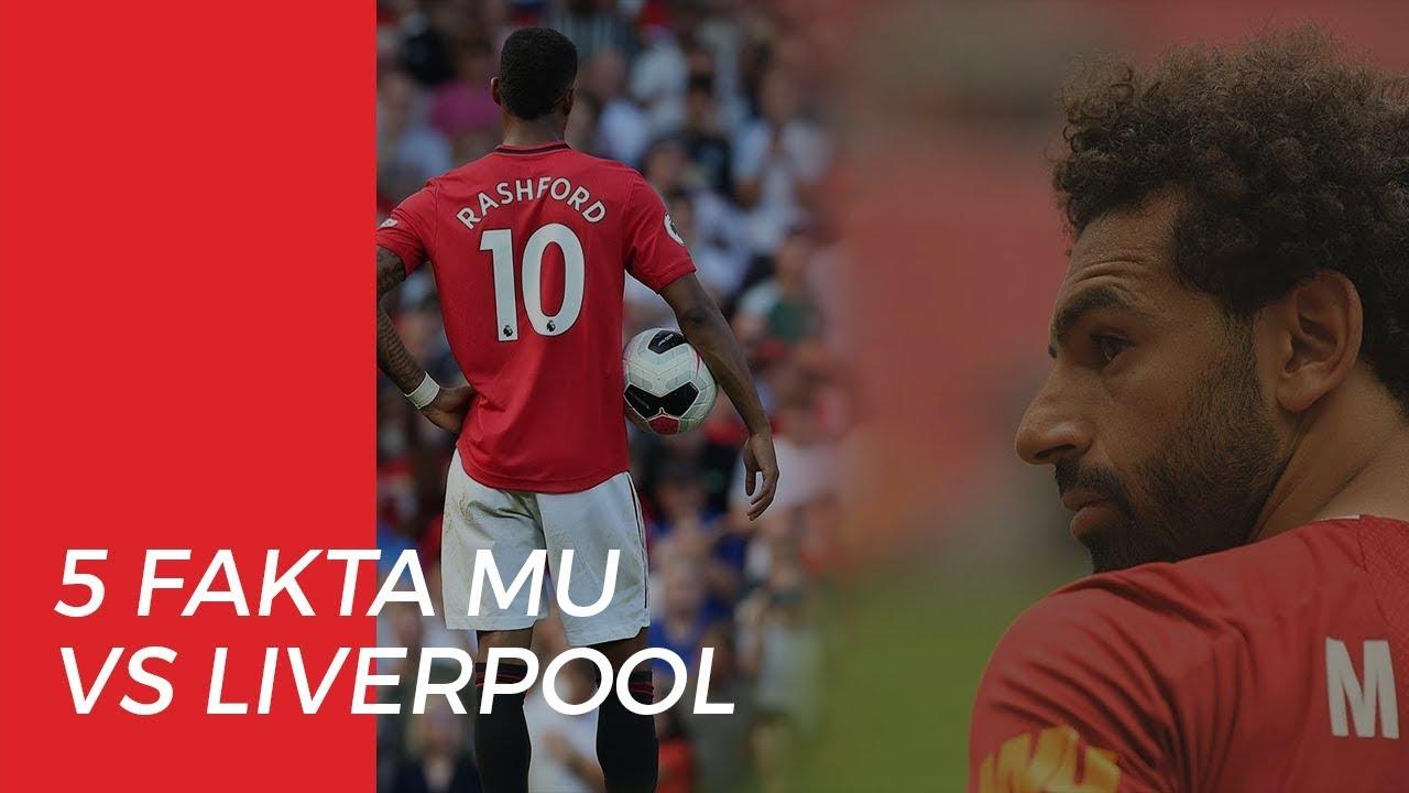 Prediksi Susunan Pemain Manchester United Vs Liverpool