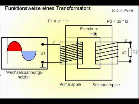 transformator wie funktioniert ein netzteil gehe a. Black Bedroom Furniture Sets. Home Design Ideas