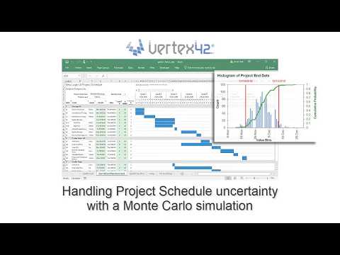 Handling Project Schedule Uncertainty With A Monte Carlo Simulation