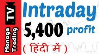 Intraday Trading Strategies in Hindi Stochastic Oscillator