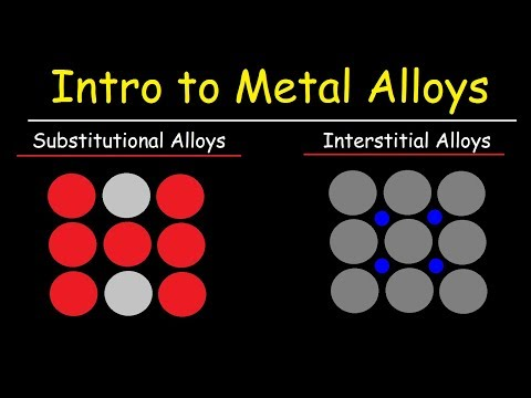 Metal Alloys, Substitutional Alloys and Interstitial Alloys, Chemistry, Basic Introduction