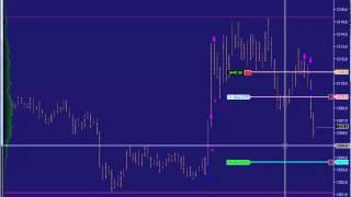 Обучение биржевой торговле: Сделка по золоту на CME профит 700 долл.(, 2015-02-24T11:15:38.000Z)