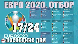 Чемпионат Европы по футболу 17 24 ЕВРО 2020 10 тур A B H Результаты расписание таблица