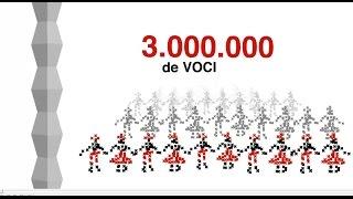 3 MILIOANE DE VOCI - Spot de campanie pentru referendum