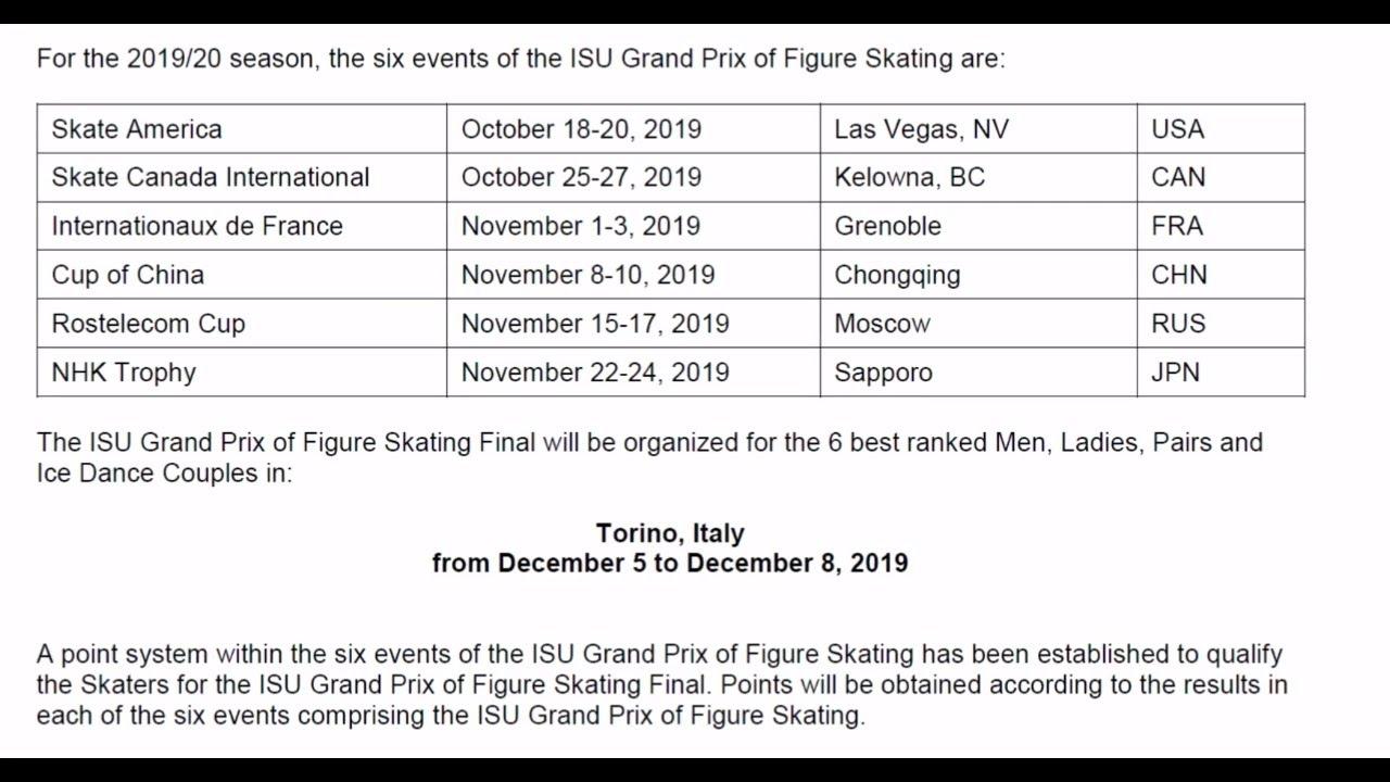 2019–20 ISU Grand Prix of Figure Skating