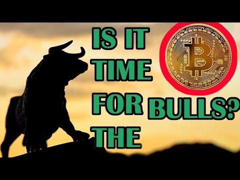 IS THE BITCOIN CRASH OVER? BITCOIN BULL RUN COMING? Technical analysis on Bitcoin price