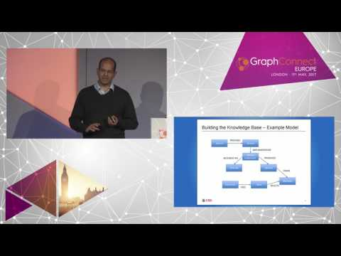 Creating a Data Distribution Knowledge Base using Neo4j — Syed Haniff, Solution Architect, UBS AG