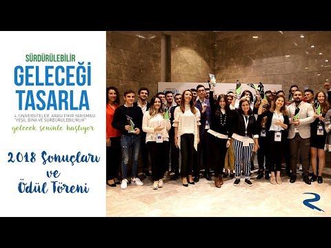 Sürdürülebilir Geleceği Tasarla 2018 Sonuçları ve Ödül Töreni