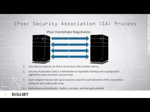 Secure Communication Protocols (CISSP Free by Skillset.com)