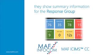 Real time live monitoring and reporting on Skype for Business Response Groups