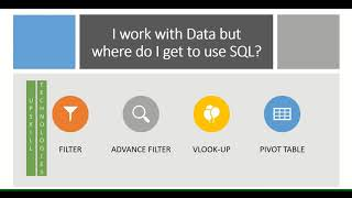 Upskill SQL : Learn SQL Video 1