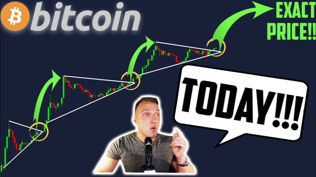INSANE BITCOIN SIGNAL FLASHED TODAY!!!!!!!!!!!!!!!! [here is what's next..]