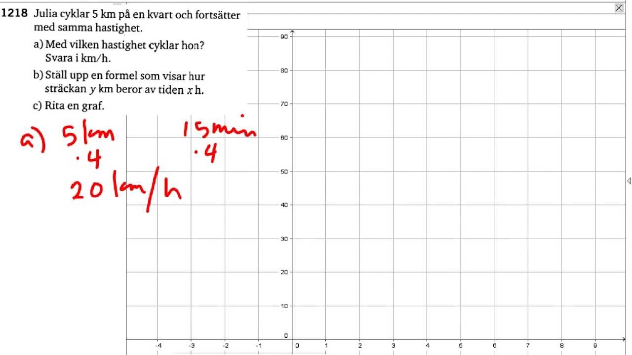 Matematik 5000 Ma 2bc VUX - Kapitel 1 - Funktion, formel och graf - 1218