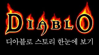 Diablo Story Full Movie