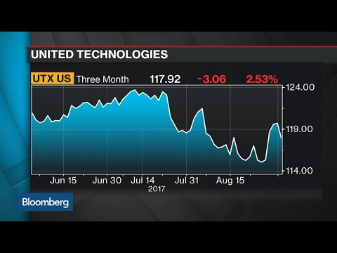 United Technologies to Buy Rockwell in $23 Billion Deal