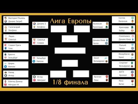 Футбол. Лига Европы 2019. 1/8 плей-офф. Результаты. Краснодар, Зенит и Динамо К. выбыли