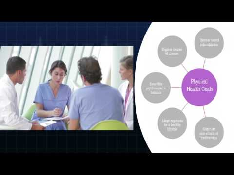 Texas Medical Concierge Introduction