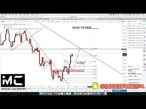 FOREX TRADE SETUP! AUD/USD & NZD/USD! |  PIPS WERE CAUGHT! (BEFORE & AFTER)