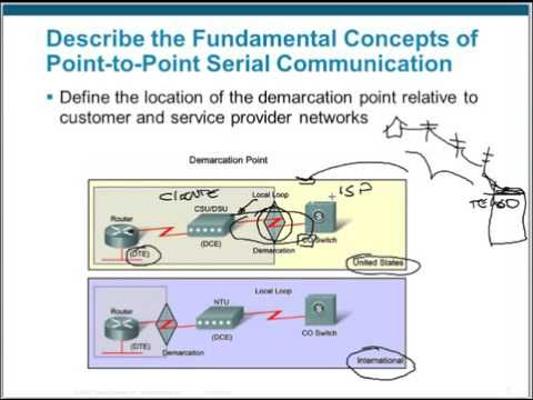 CCNA4   Clase 2  PPP Point to Point Protocol