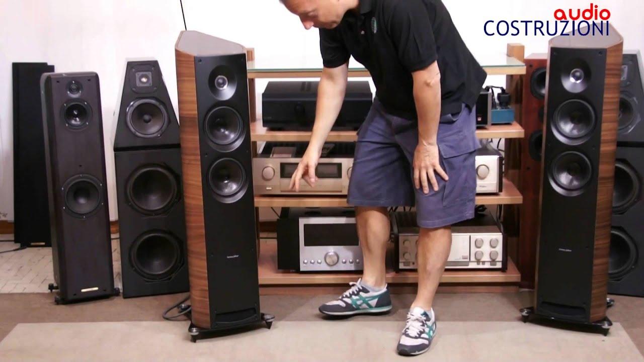 FS: Sonus Faber Venere 2.5 Speakers - Classifieds - Audio ...