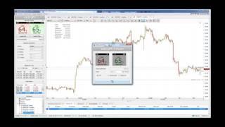 Otwieranie pozycji rynkowych w JForex - Dukascopy Bank (Forex Broker)