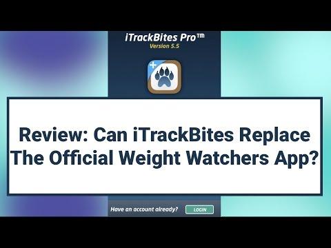 itrackbites-pro-2017---full-review