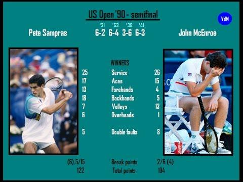 Pete Sampras vs John McEnroe   US Open 1990