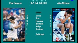 Pete Sampras vs John McEnroe   US Open 1990