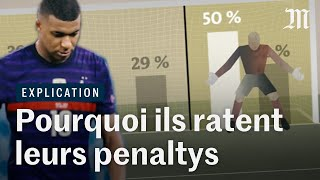 Coupe du monde 2018 : comment la peur du ridicule explique la plupart des penaltys ratés