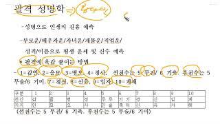 이름작명법 -팔격성명학, 황씨신생아작명