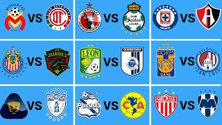Mis PREDICCIONES para la JORNADA 1 Liga MX CLAUSURA 2020