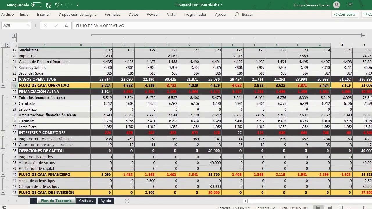 Presupuesto Anual De Tesorería Plantillas En Excel Para