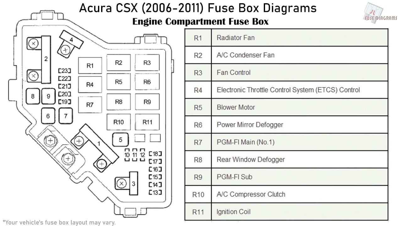 Acura Csx 2006 2011 Fuse Box Diagrams Youtube