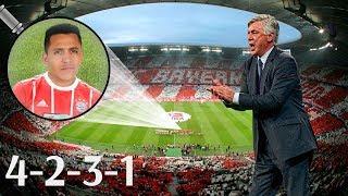 Perfect! Bayern Munich Lineup Next Season 2017-2018
